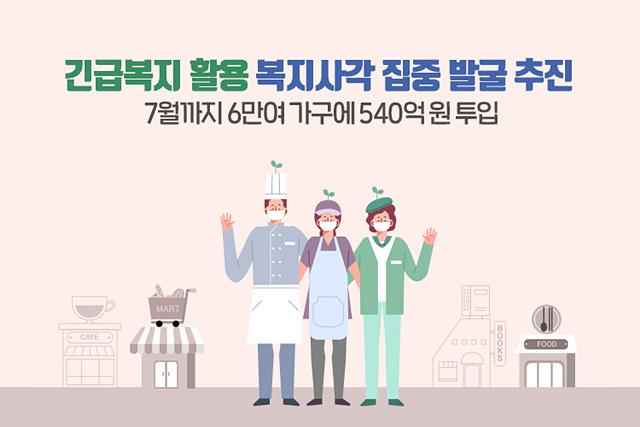 """03- 여주시""""코로나19로 인한 위기가구에 긴급복지 지원으로 복지사각지대 발굴"""".jpg"""